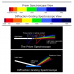 55mm Handheld Durable Small Diffraction Spectroscope CLMG-7206 eTop